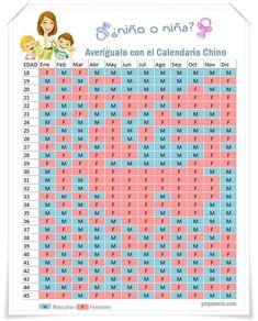 calendario chino o cmo saber si es nio o nia