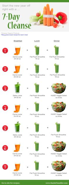 7-Day Detox Cleanse with recipes for each day. Pin Now... Read Later!