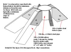 Adding an hexagonal roof to an existing hip roof. Hip Roof, Roof Plan, Roof Design, Prefab, Diy And Crafts, How To Plan, House Styles, Frame, Gazebo