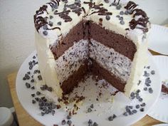 How to make an Ice cream cake....if I ever feel so inclined ;)