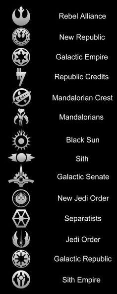 Star Wars The Clone Wars Symbols