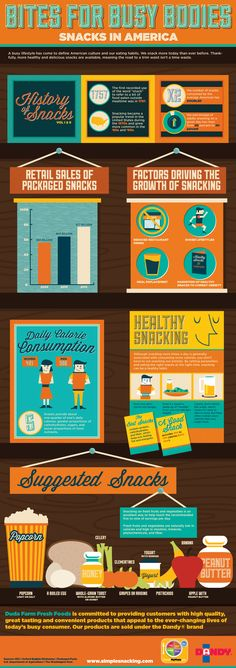 This poster suggests a good list of healthy snack choices: For a Better quality picture click here: bites-for-busy-bodies