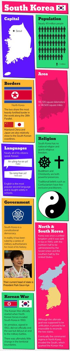 Infographic of South Korea Facts
