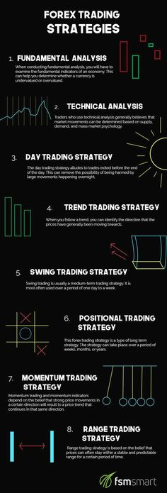 33 Best Forex Analysis And Trading images in 2019 | Stock