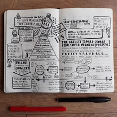 Today's #nudenotes have been a long time coming, I have been wanting to make some #sketchnotes based on content from #thefutur