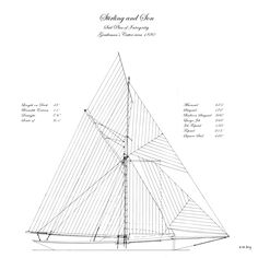 cutter sail plan | Will Stirling draws boatbuilding plans for a gentleman's cutter of ...