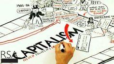 Crises of Capitalism - RSA Animate - YouTube Capitalist Economy = An economic system based on private ownership of capital