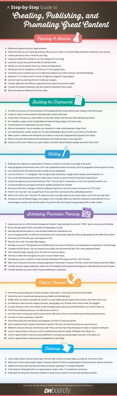A Step-by-Step Guide to Creating, Publishing, and Promoting Great Content [Infographic] Inbound Marketing, Content Marketing, Step Guide, Writing, How To Plan, Digital, Infographics, Blogging, Modern