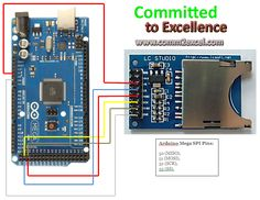 Interfacing SD Card with Arduino Mega 2560 using SD Card Module