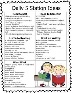 Reading Stations to support reading in the classroom. The Second Grade Superkids: Daily 5 Station Ideas Daily 5 Stations, Daily 5 Centers, Reading Stations, Literacy Stations, Reading Centers, Literacy Centres, Reading Center Ideas, Writing Centers, Reading Logs