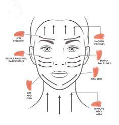 Gua Sha Massage, Face Massage, Gua Sha Facial, Gua Sha Tools, Face Yoga, Ancient Beauty, Healthy Skin Care, Face Skin Care, Facial Care