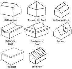 Chinese Roof Types Ref Architecture Pinterest