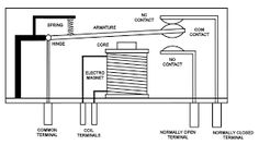 593841900835855465 on ceiling fan coil circuit diagram