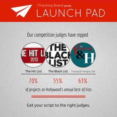 2014 Launch Pad Features Competition Judges | The Launch Pad  Enter today! The DEADLINE is 8/22!