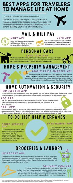 Business Travel Tips- Best apps to manage home from Business Travel Life