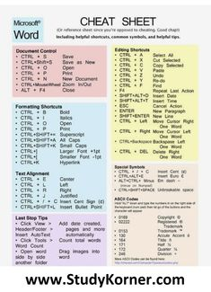 MS Word Cheat Sheet Shortcut Typing Tips Microsoft Microsoft Word is the perfect way of getting thoughts down on (digital) paper, no matter whether they are project drafts or to-do lists. Microsoft provides a large number of keyboard combinations that make using the word processing program that bit easier.