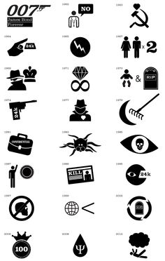 Bond Films as Pictograms Designer Bryan Lenning created this poster depicting every James Bond film in pictograms.Designer Bryan Lenning created this poster depicting every James Bond film in pictograms. Thème James Bond, James Bond Titles, Estilo James Bond, James Bond Party, L James, James Bond Theme, James Bond Movies, James Bond Games, Skyfall