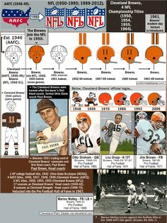 Cleveland Browns History~why isn't it mentioned about the thumb tacks on the face mask??