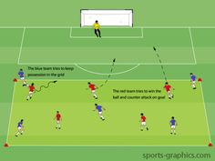 The Barcelona vs Atletico Madrid drill is a simple way to incorporate two contrasting styles of play in one training session.