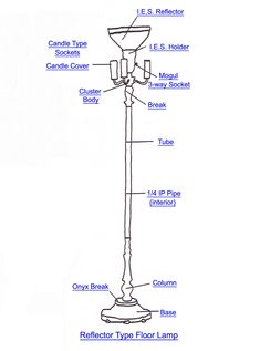 Superbe Antique Lamp Supply Has All The Parts Need To Restore And Repair Your Old  Reflector Type Floor Lamp.