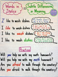 Italics Anchor Chart by Crafting Connections!