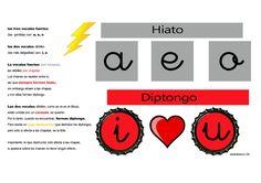TRUCO Como diferenciar los diptongos de los hiatos en imágenes