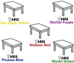 Love the names of these tables.  An artist associated with a color.  So simple but great :)