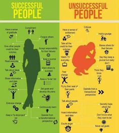Successful people vs Unsuccessful People #Infographic