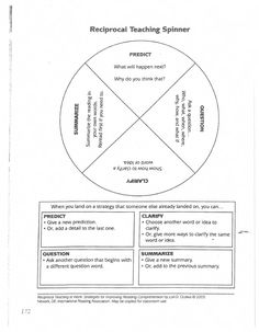 QAR questioning strategy spinner activity and rubric