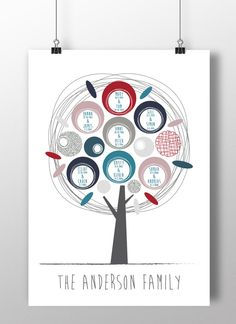 Family tree wall art with grandparents, children and grandchildren - customizable printable.   $ 15.00