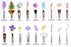 The above mentioned are definitely some of the most Essential paint brushes you should know about. By using them, you will be able to bring in the kind of effect in painting 8 Essential Paint Brushes You Should Know About Acrylic Painting Techniques, Watercolor Techniques, Art Techniques, Acrylic Paint Brushes, Acrylic Paintings, Oil Painting For Beginners, Watercolor Brushes, Nail Art Brushes, Beginner Painting