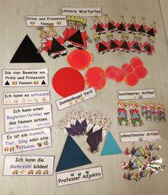 Wortarten Märchen Tafelkarten - Seite 1