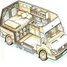 Van home 31 #backpacktravel