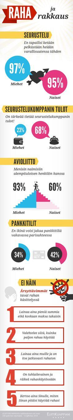 Partnervermittlung finnland