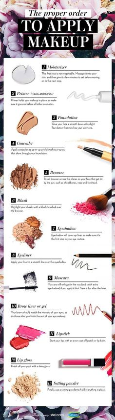 Makeup Habits - Theres a correct order for applying makeup and Im going to tell you what it is Makeup has become one of the greatest allies of beauty for most of us, since it helps us to correct those small imperfections that appear on our face due to factors such as the passage of time or stress.