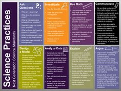 science-writer-and-universal-design-for-learning 450×338 pixels
