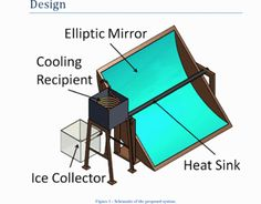 Solar Ice Maker Chills with Heat