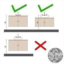Resultado de imagem para altura padrão pia lavabo