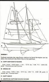 Cap'tain Fleur d'Ecume – RechercheGoogle Boat Plans, How To Plan, Recherche Google, Sailboats, Flower, Product Design Poster