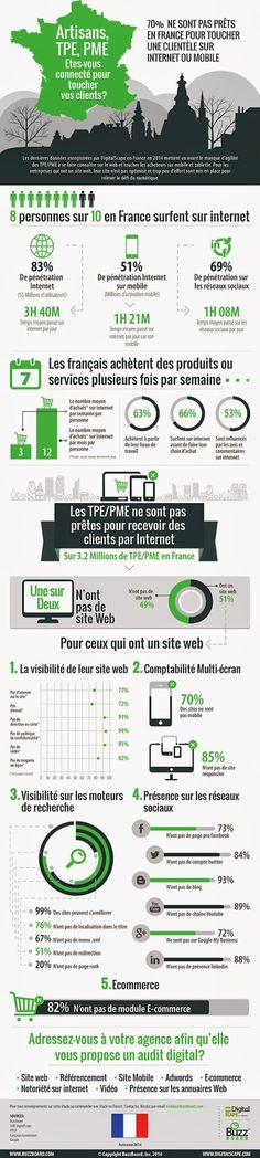 http://buzzboardfrance.blogspot.fr/2014/11/artisans-tpe-pme-etez-vous-connecte.html