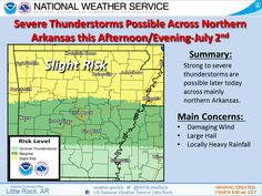 says For The Little Rock Metro & All Of Central Arkansas Thru Tonight: Scattered To Numerous Showers & Thunderstorms. A Few Severe With Wind..Hail & Locally Heavy Rain. Hi 92 & Lo Near 75. Friday Thru Independence Day: Mostly Cloudy With Showers & Thunderstorms. A Few Severe With Hail..Wind & Heavy Rain. Hi's Friday & Saturday Near 85 & Lo 71. Saturday Night &  Sunday..Scattered Thunderstorms. A Few Strong To Severe. Lo 72 & Hi 85. For Updates: - www.weather4ar.org/ - D.Poole