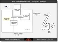 Apple's rumored iOS device inductive charging solution gets pictured in patents | 9to5Mac | Apple Intelligence