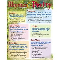 "Chart shows different types of poetry with samples and definitions of each. Back of chart features reproducible activities, subject information, and helpful tips. 17"" x 22"" classroom size."