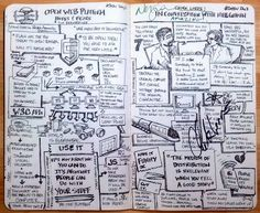 SXSW Day 2 - Sketch Notes by Patrick Ashamalla, Founder and Principal of Washington, D.C.-based digital interactive firm A Brand New Way.