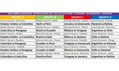 Calendario completo para la Copa América Centenario 2016