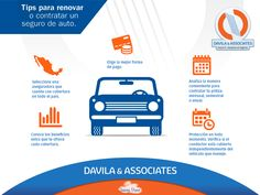 5 tips para adquirir o renovar tu seguro de auto. #seguros #segurosindividual #segurosauto #coches #segurosdavila