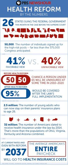 Interesting stats on Health Care Reform. I would like to know how the last estimation was derived.