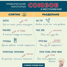 Russian Language Lessons, Russian Language Learning, Grammar Rules, Vocabulary Words, Organization Of Life, Rules For Kids, Learn Russian, Study Inspiration, New Words