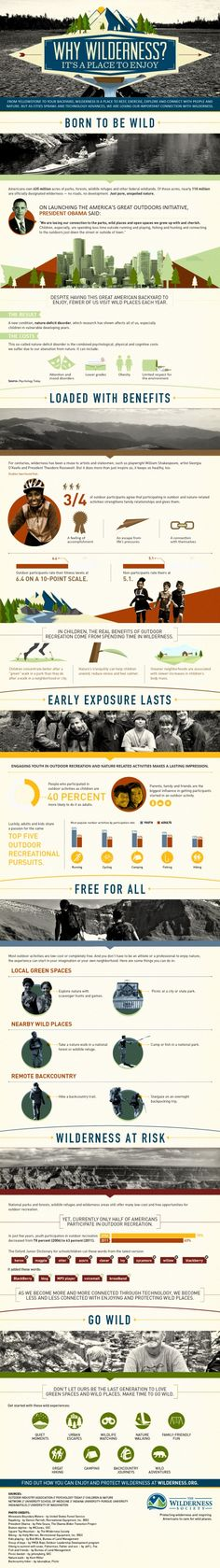 Infographic: Why Does Wilderness Matter? (The Wilderness Society)