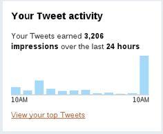 Piilotettu aarre: Kuukauden parhaat twiitittini ja heinäkuun Twitter-chat
